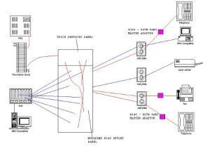 Wholesale Patch Cable  Best CAT5 Patch Panel suppliers | Cat5E Patch Panels | Pinterest