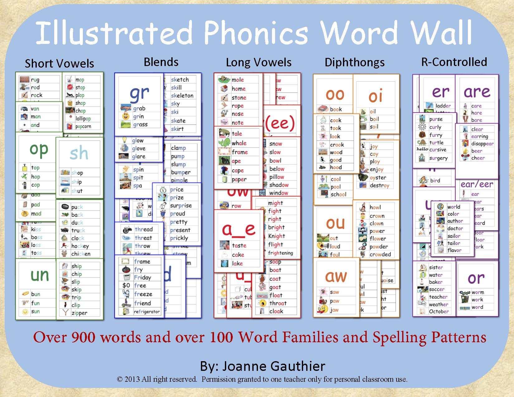 Phonics Word Wall Short Vowels Long Vowels Blends