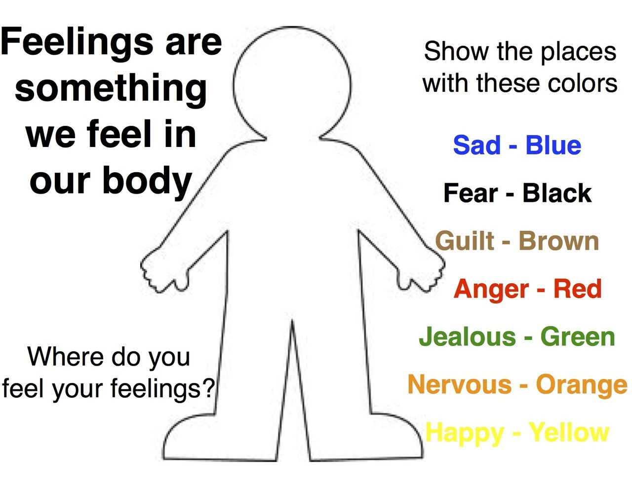 Emotions In Our Bo S Activity From The Creative Clinical Social Worker