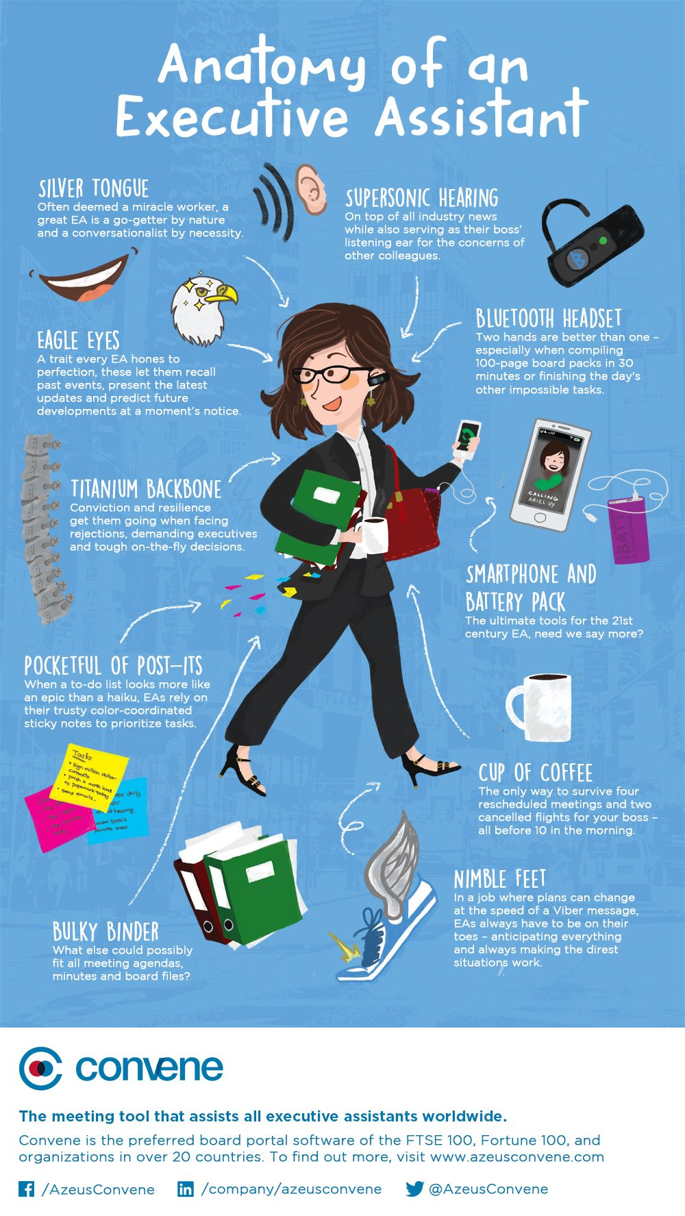 Share this with your favorite assistant. Anatomy of an