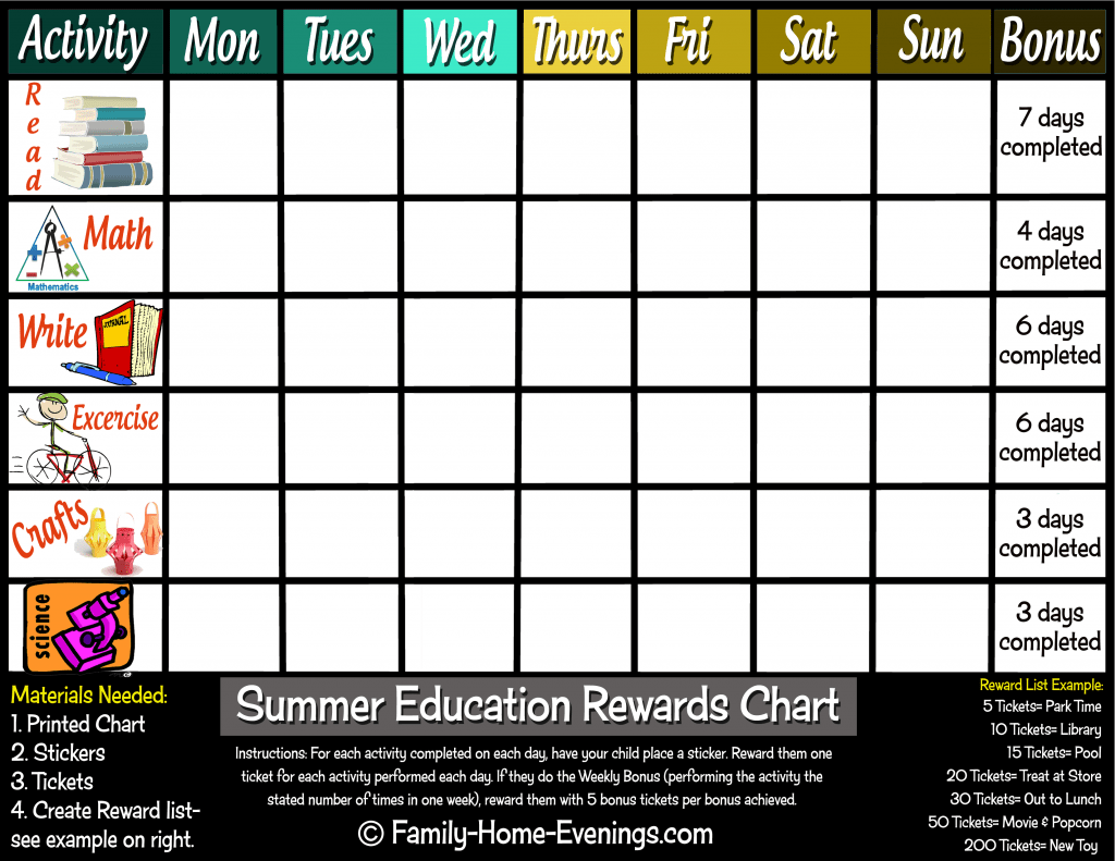 Summer Educational Reward Chart Keep Your Child S Skills