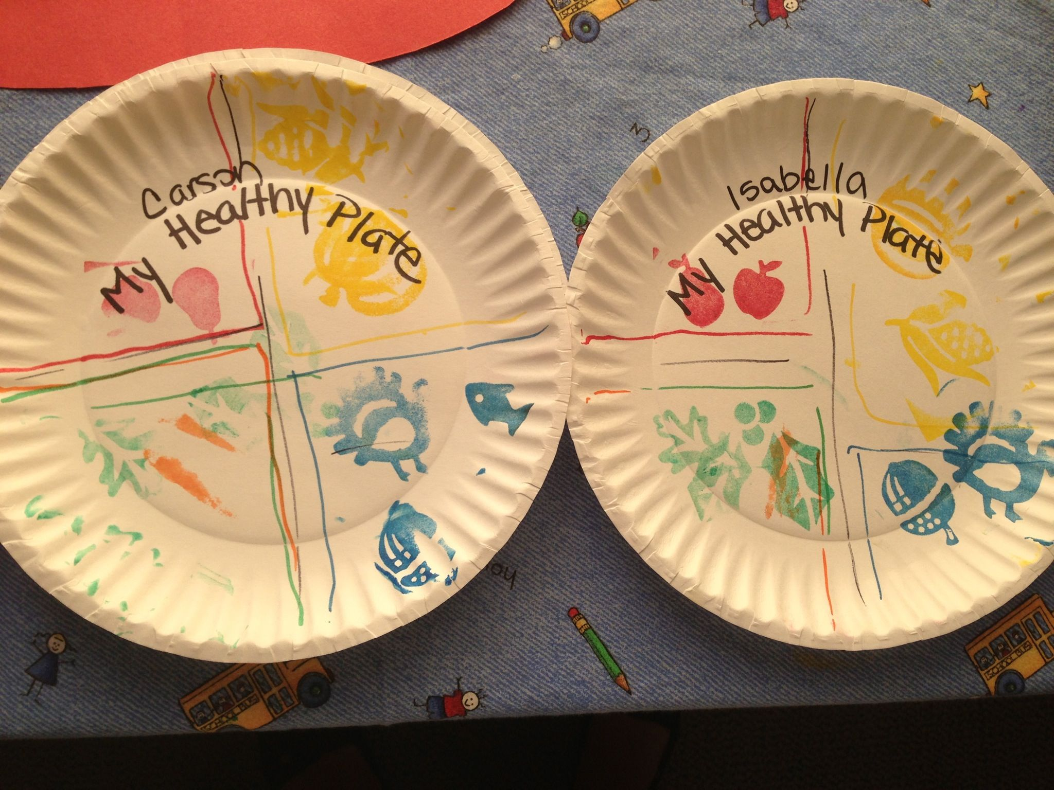 Preschool Craft My Healthy Plate Choose Your Plate Food