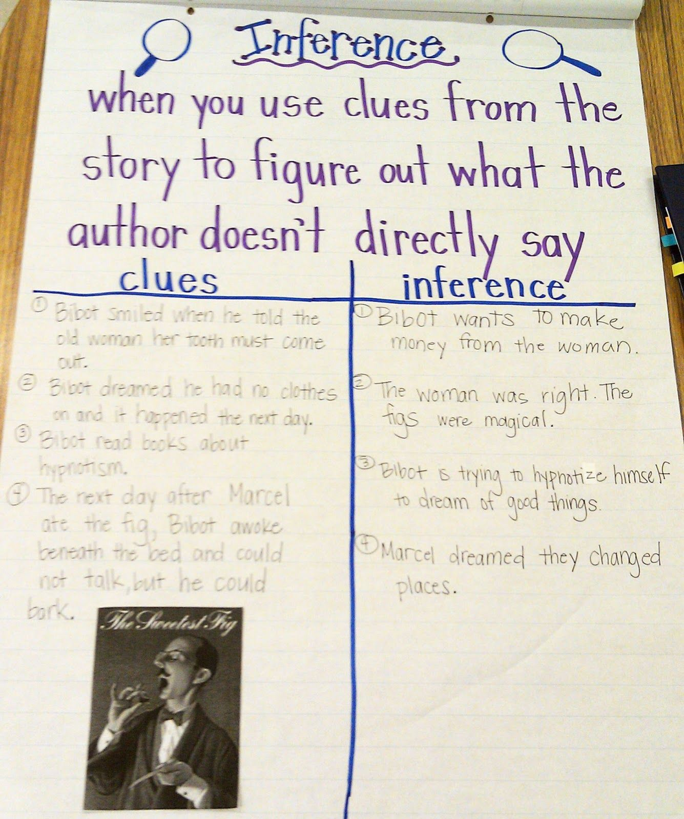 Eclectic Educating S Anchor Chart For Inference