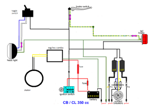 CL 350 Minimal wiring diagram | USEFUL INFORMATION FOR