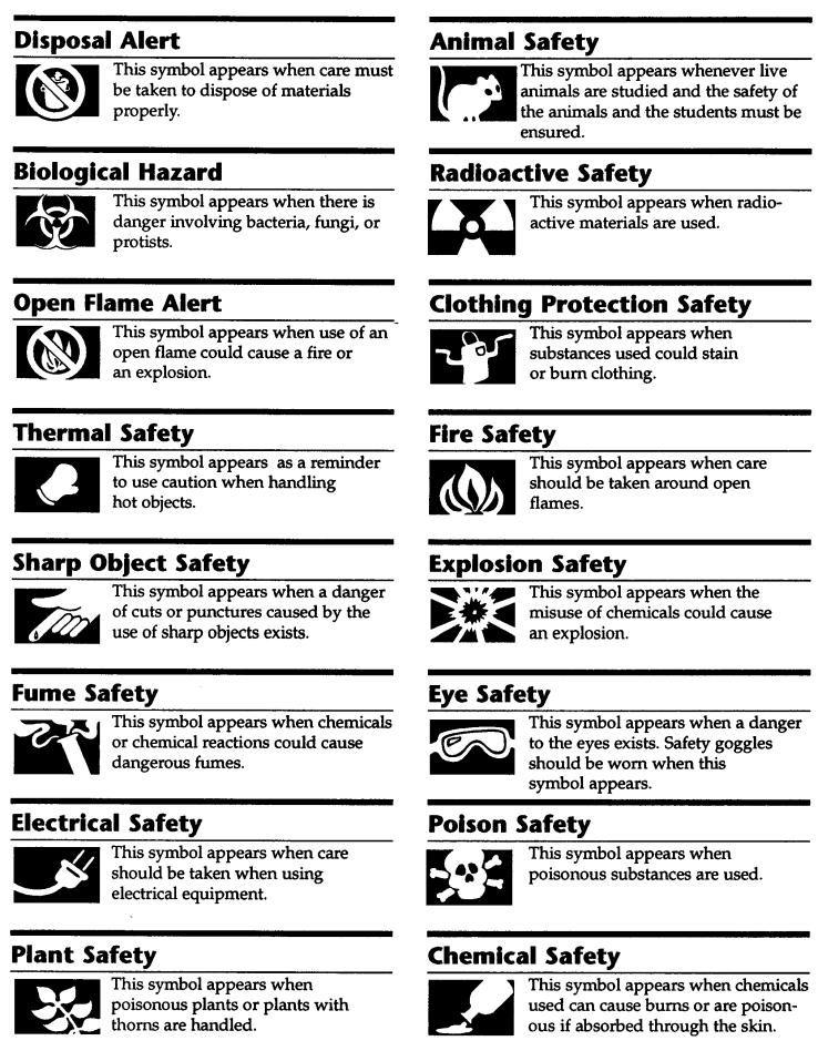 Safety Symbols Symbols Pinterest Safety and Symbols