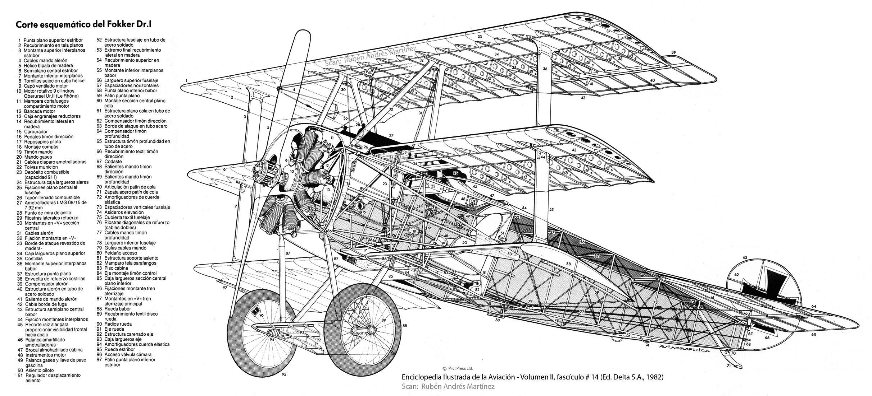 Fokker Dr 1 Luftstreitkrafte Fighter Engine