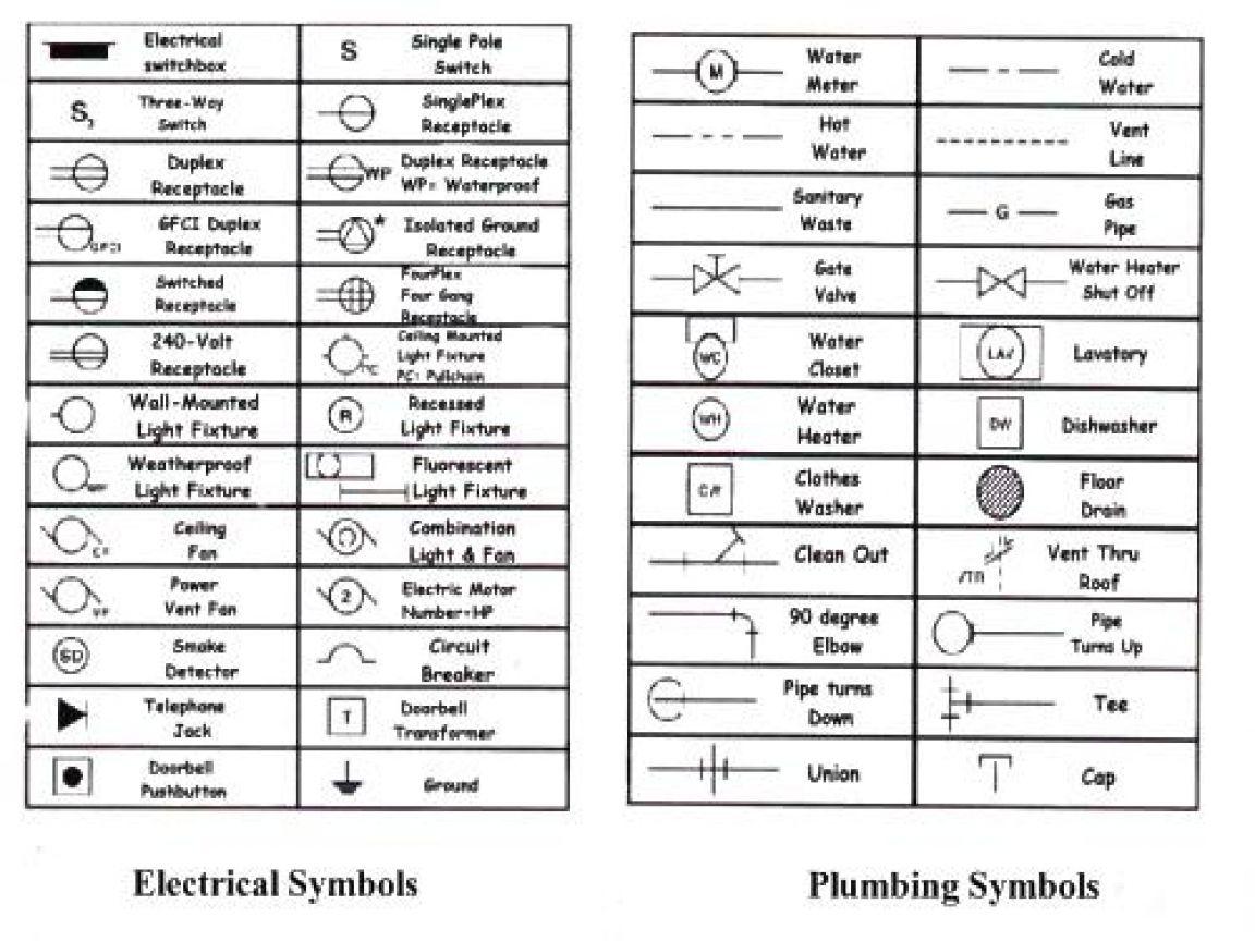 Image Result For Us Standard Electrical Plan Symbols Cad