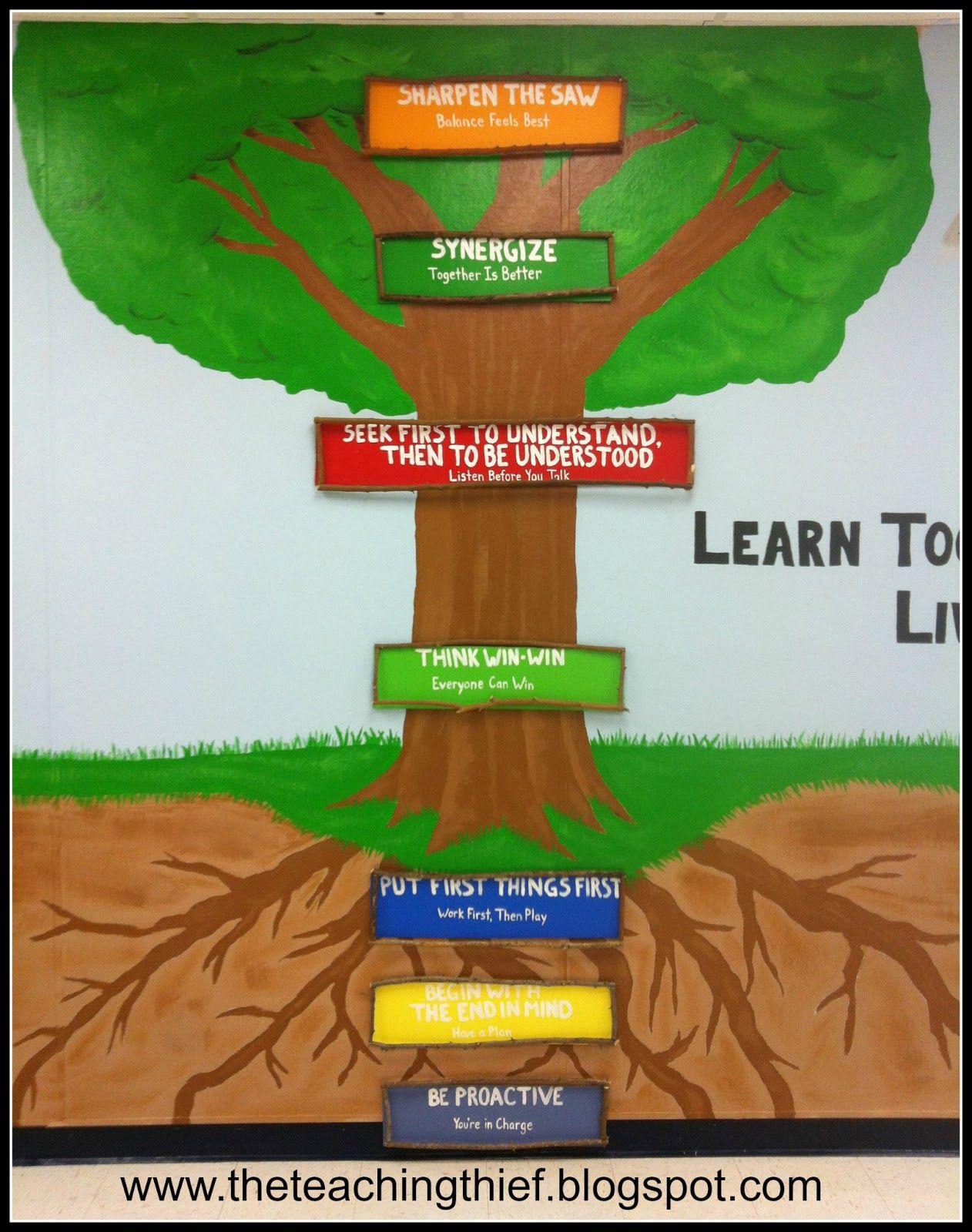 Best 25 7 Habits Tree Ideas