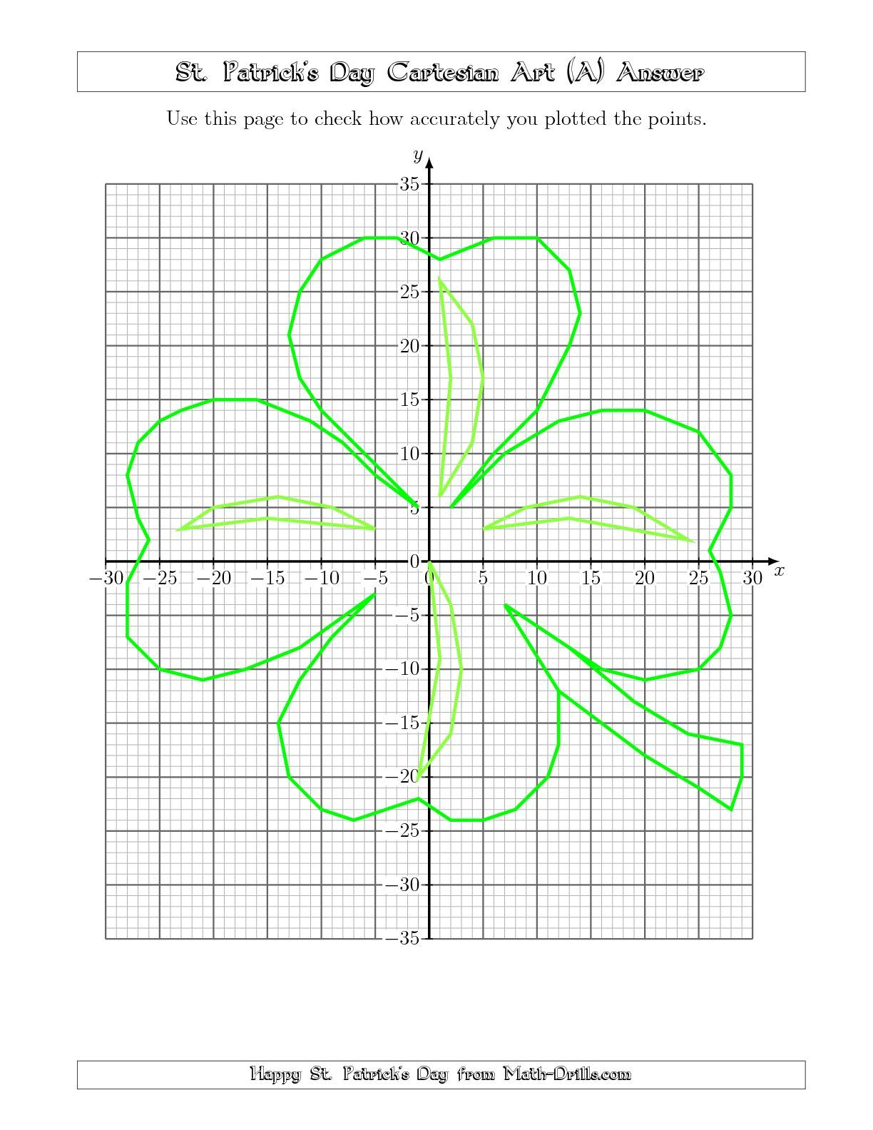New St Patrick S Day Cartesian Art Shamrock Math