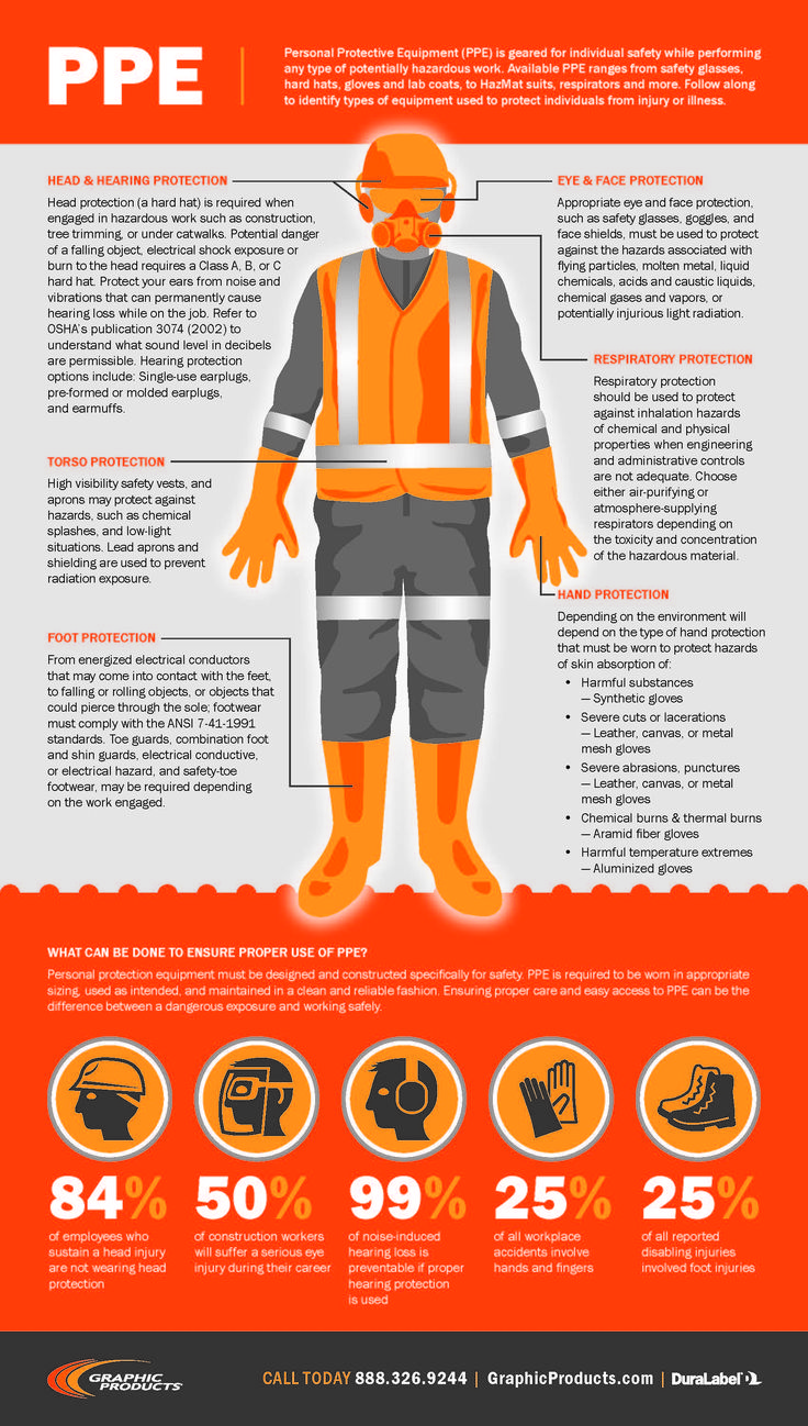 17 Best images about Safety and PPE on Pinterest