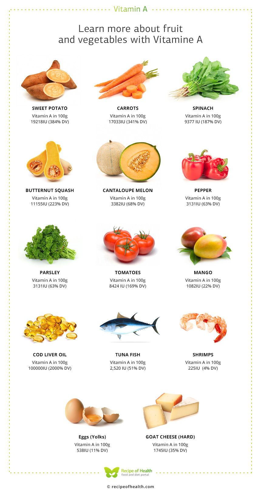 Top 14 Foods High in Vitamin A Food Rich in Vitamins