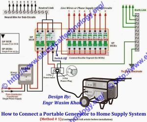 How to Connect Portable Generator to Home Supply System