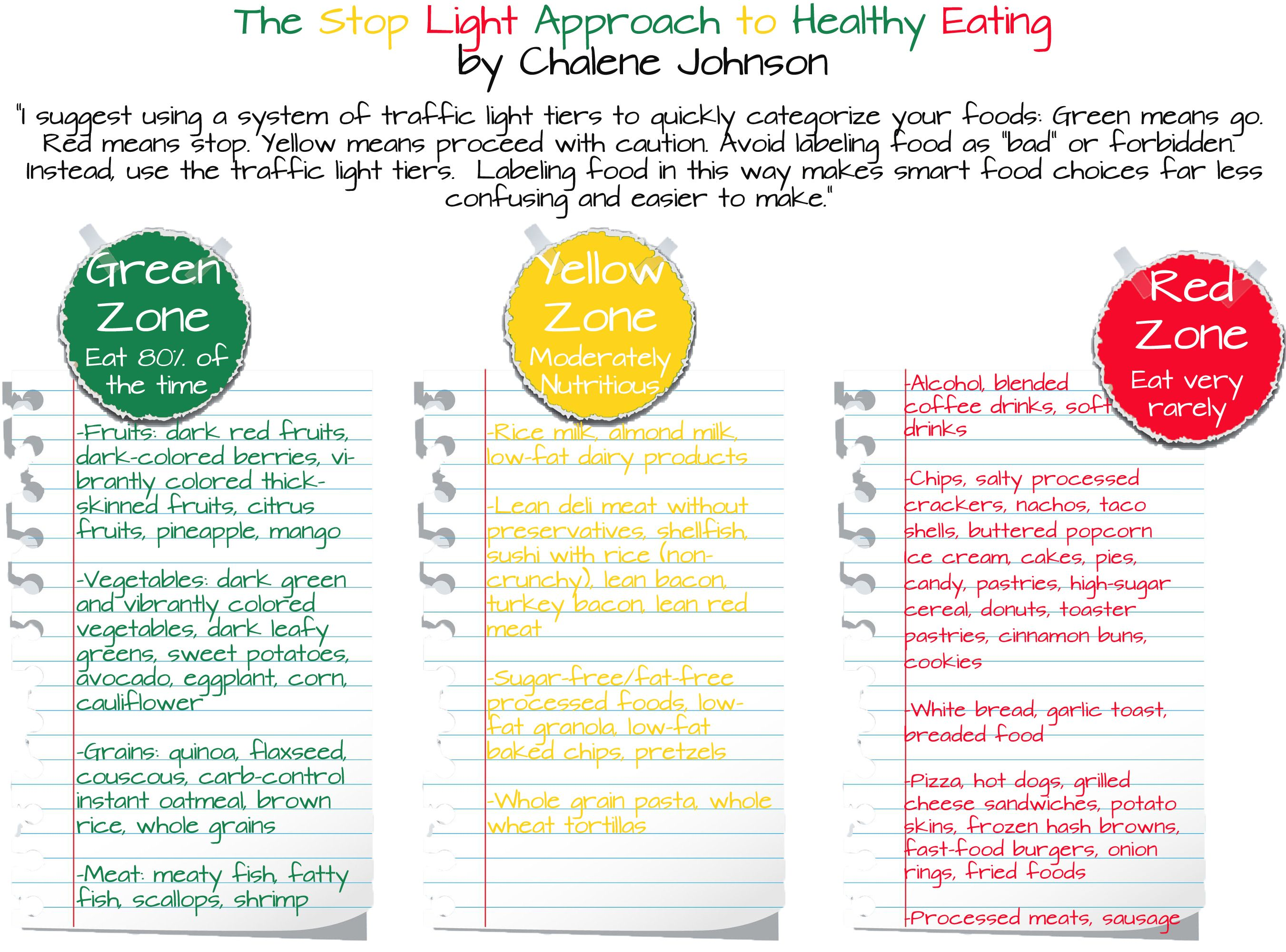 Use Guidelines Not Hard Rules For Your Daily Eating When