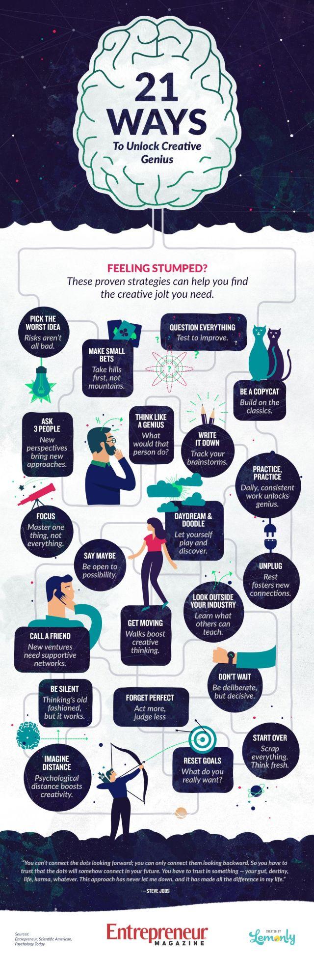21 Ways to Unlock Creative Genius #infographic