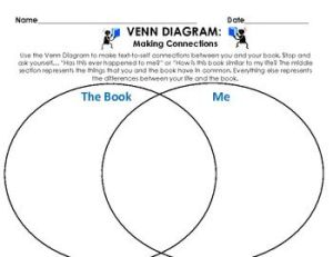 Graphic Organizer  Venn Diagram: Text to Self Connections