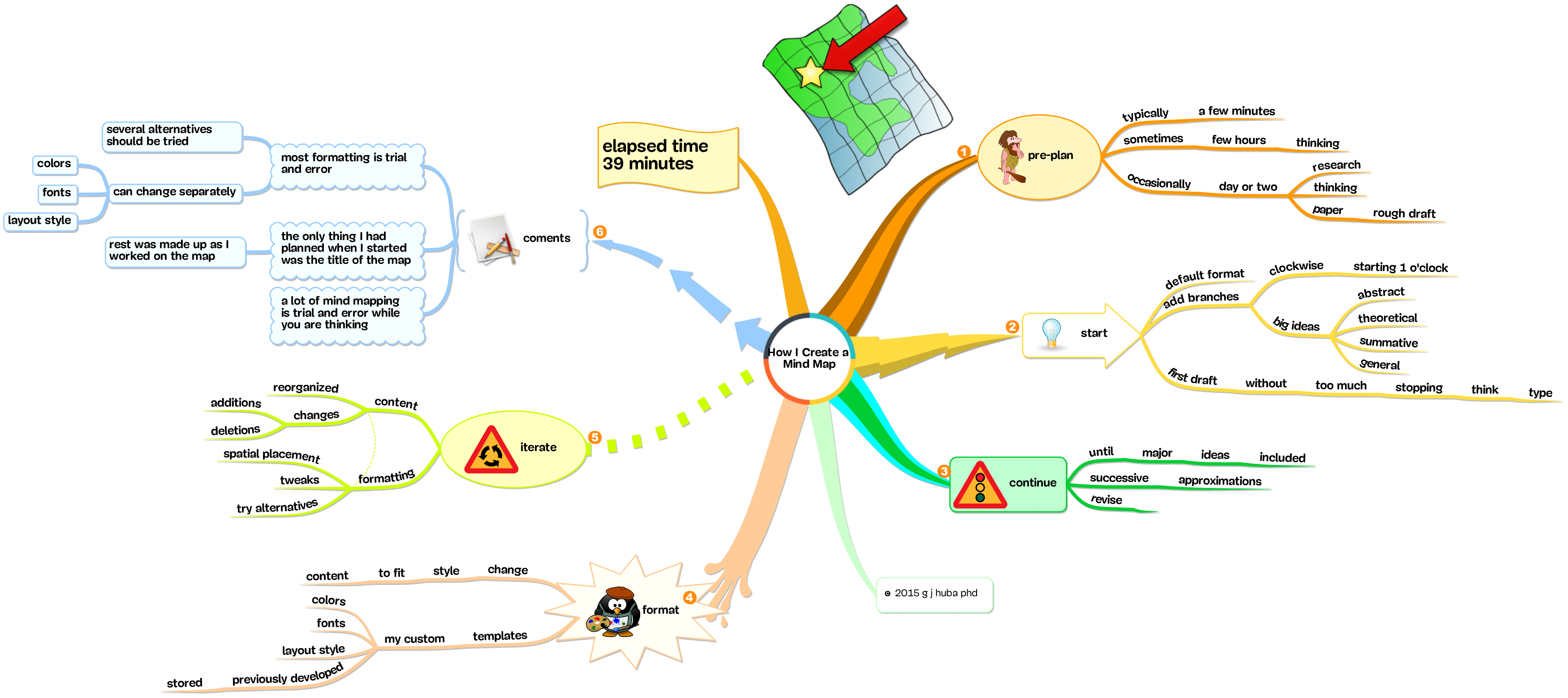 Part 1 Watch A Person With Dementia Use A Mindmap To