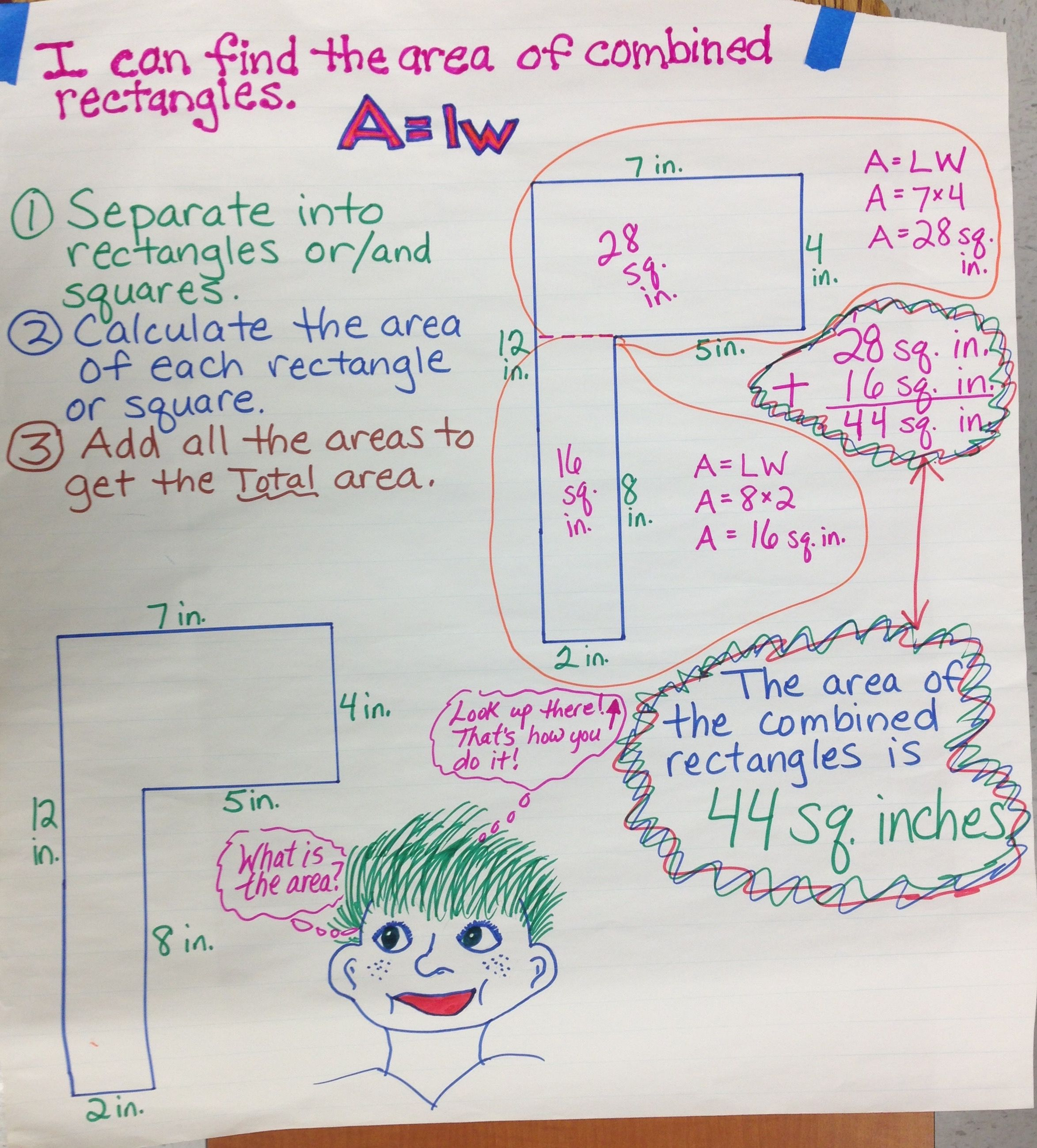 Area Of Combined Rectangles Anchor Chart 4th Grade Common Core Math