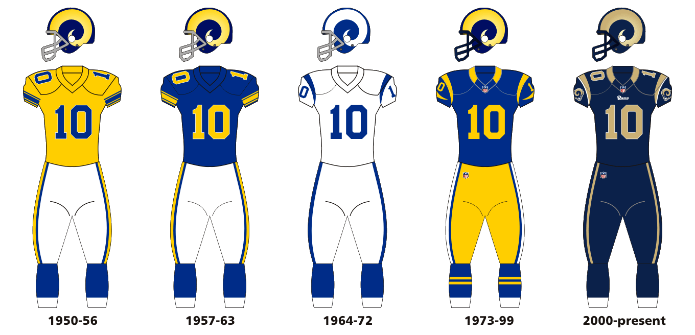 Rams uniform evolution Los Angeles Rams Ram Bam