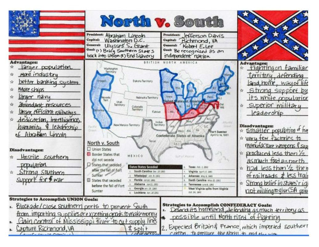 Civil War Graphic Organizer