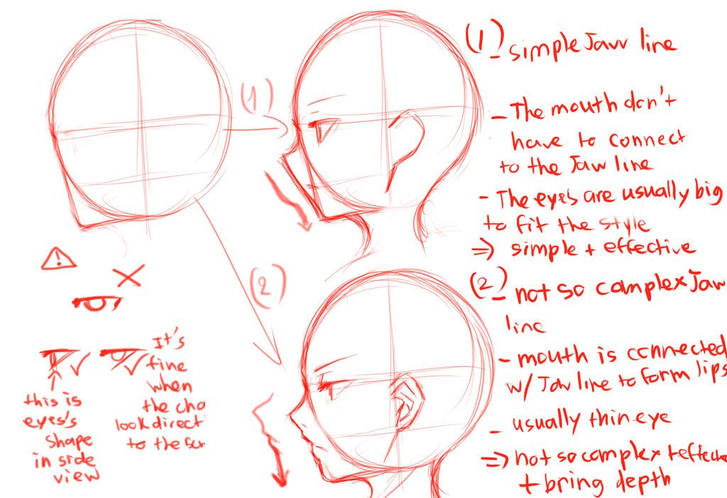 Useless sideview guide by Krissin on deviantART Art