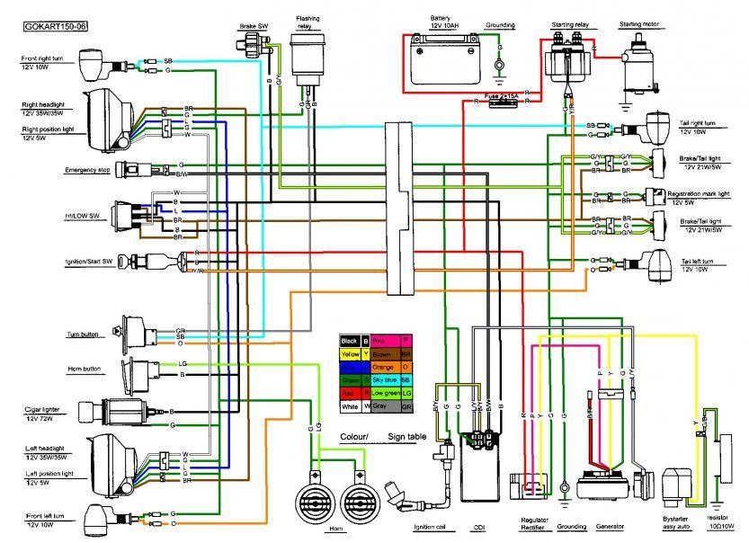 Schwinn Electric Scooter Wiring Diagram