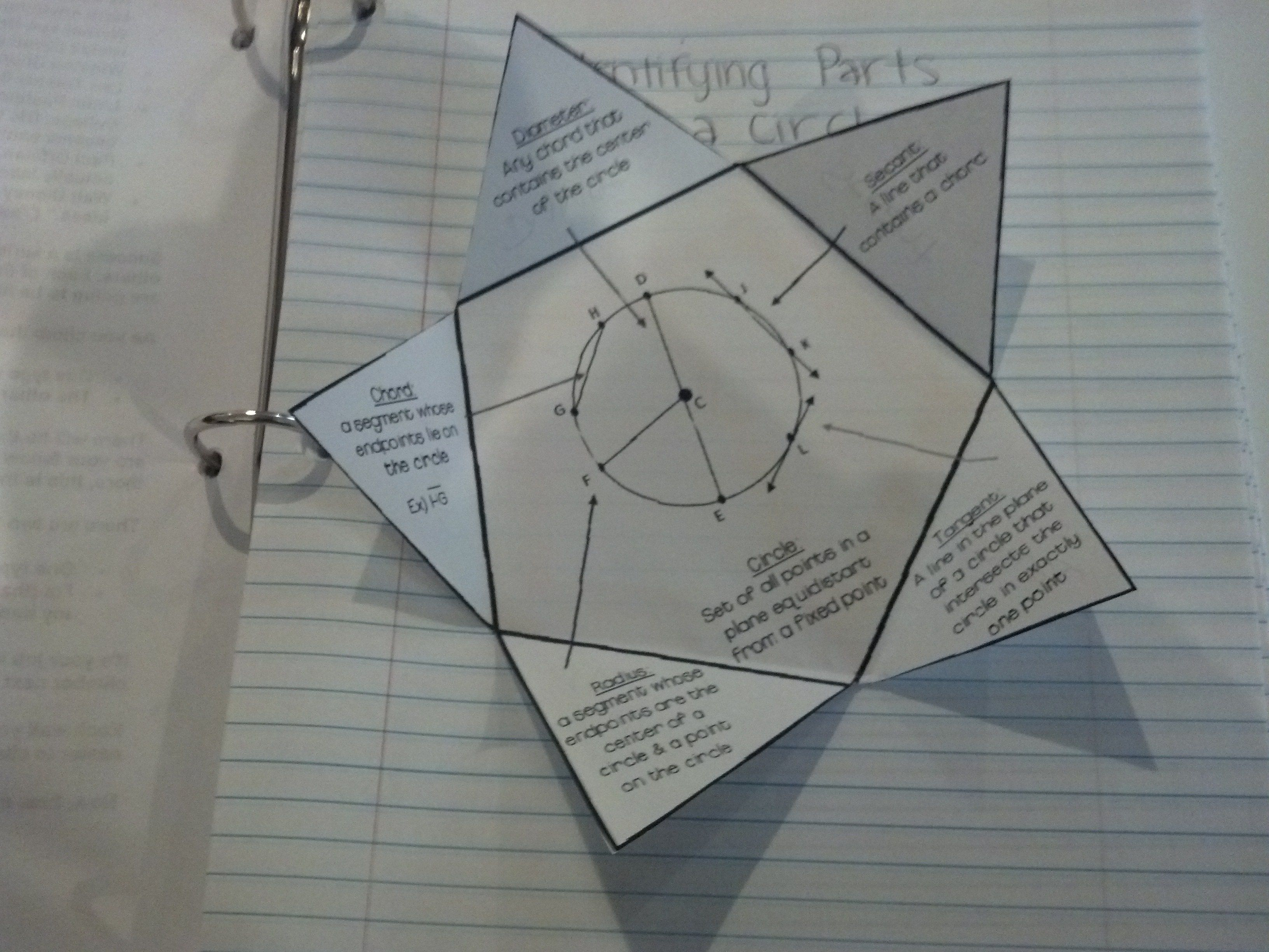 Identifying Parts Of A Circle Secant Tangent Chord Task Cards Amp Folding Organizer