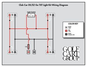 Club Car Light Wiring Diagram on 36v electric golf cart