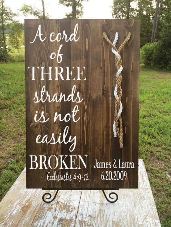 A Bible verse to make your marriage bond stronger