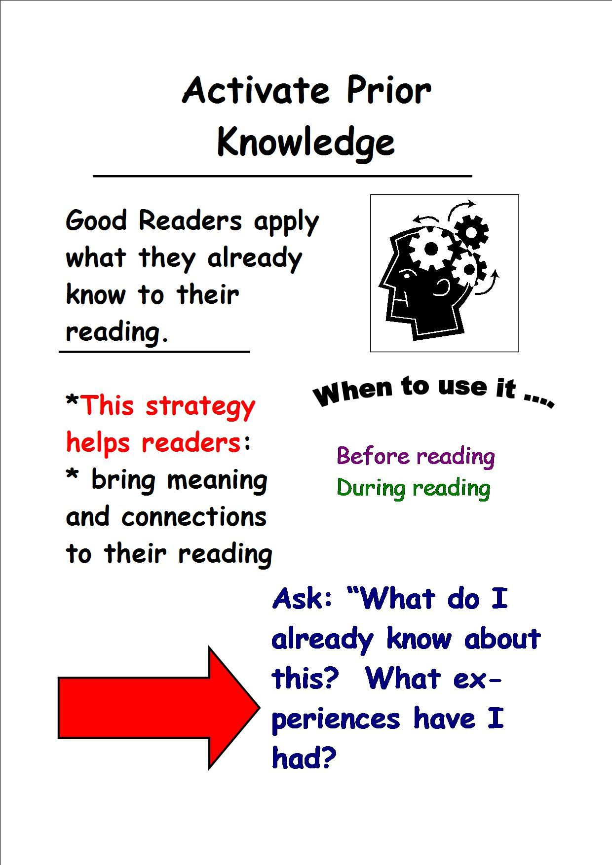 Reading Comprehension The Importance Of Activating Prior