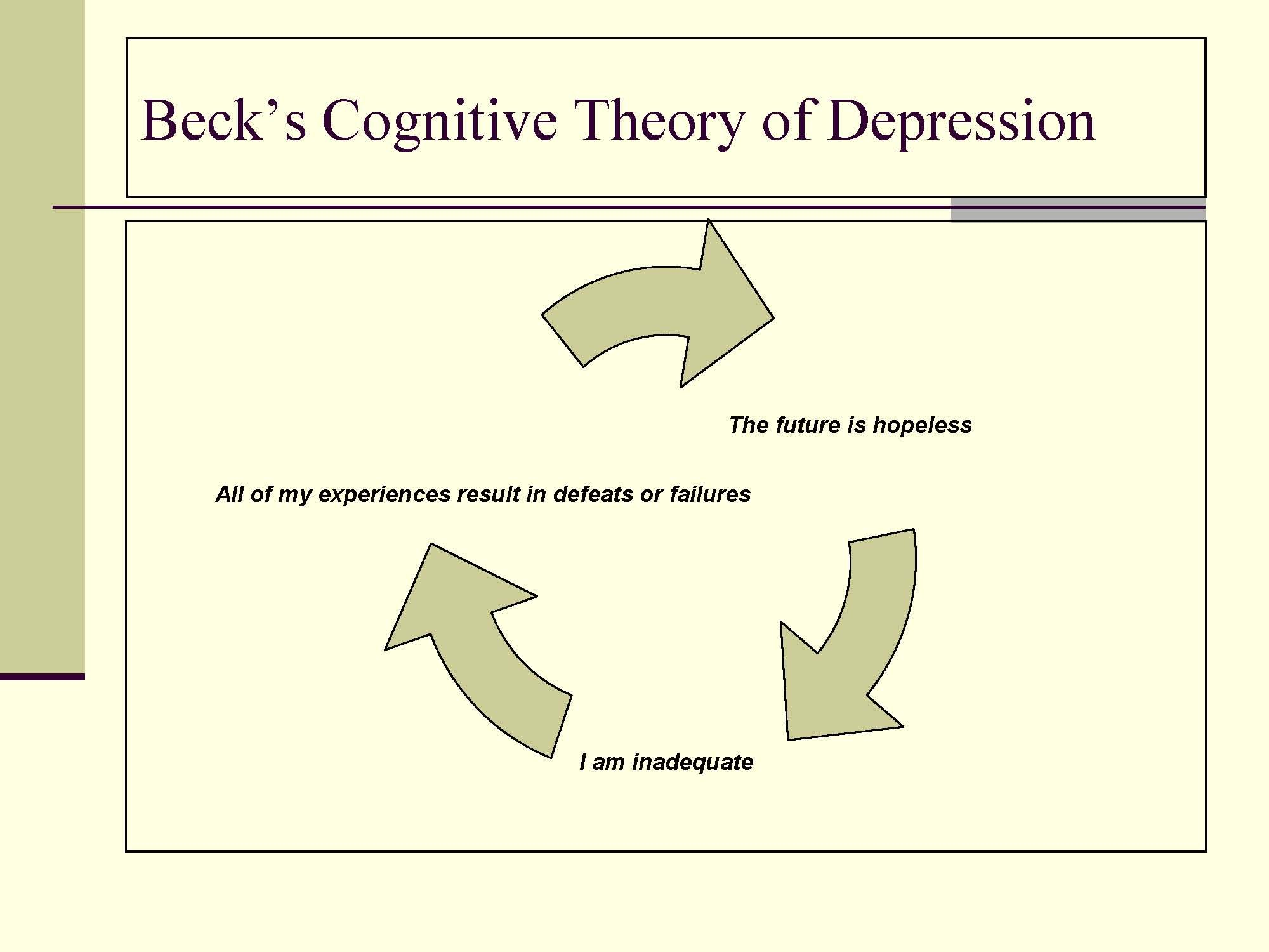 Beck S Cognitive Theory Of Depression