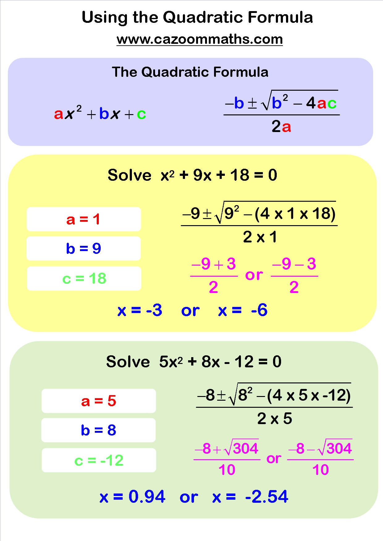 Solving Linear Equations Worksheets