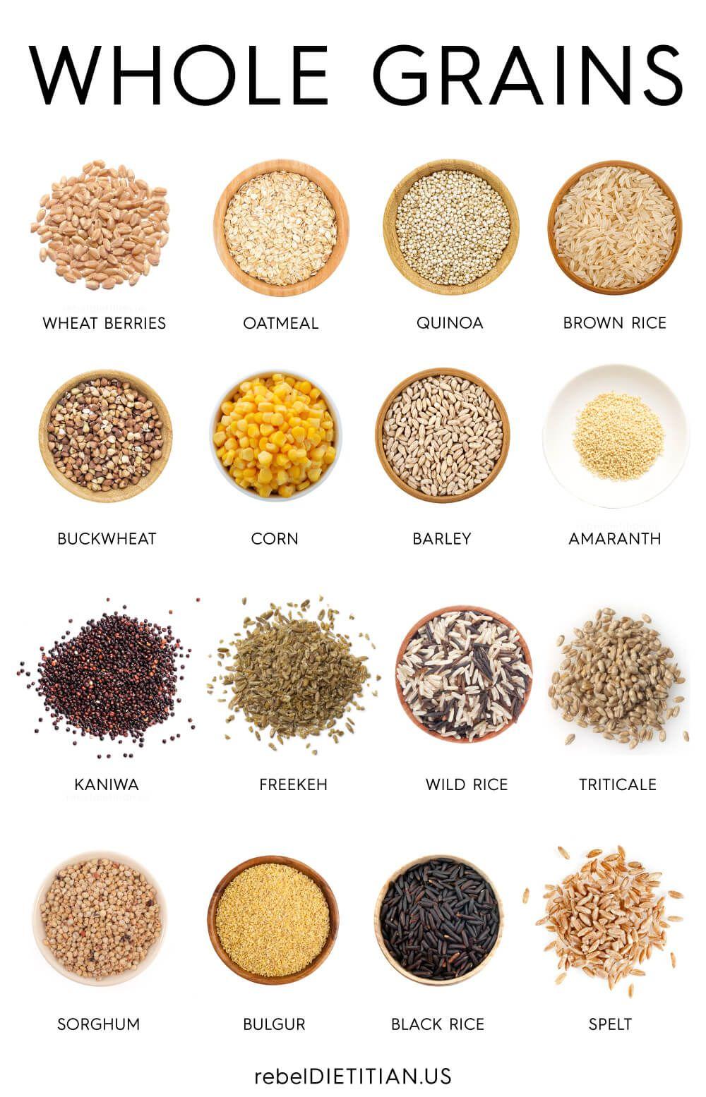 Whole Grains Chart rebelDIETITIAN.US Eat Clean