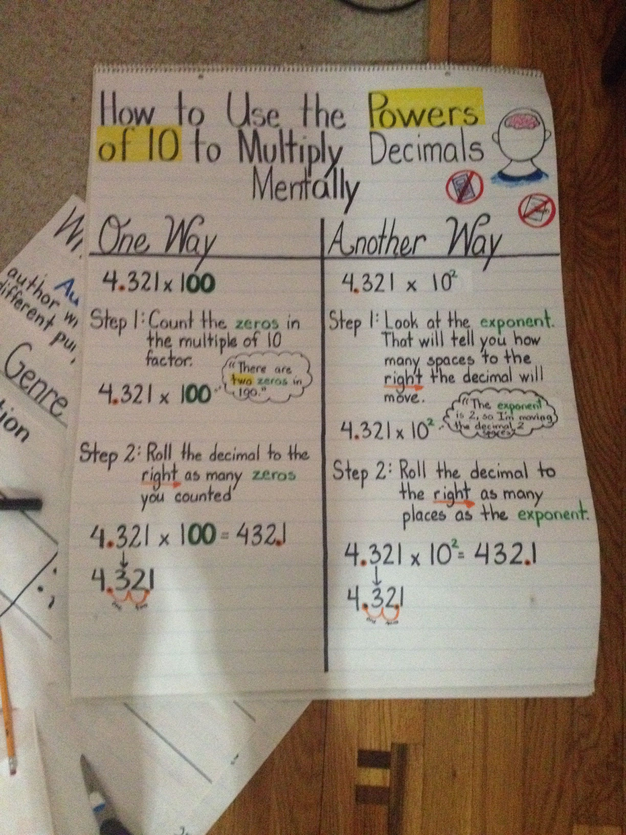 Multiplying Powers Of 10 Mentally Anchor Chart Picture