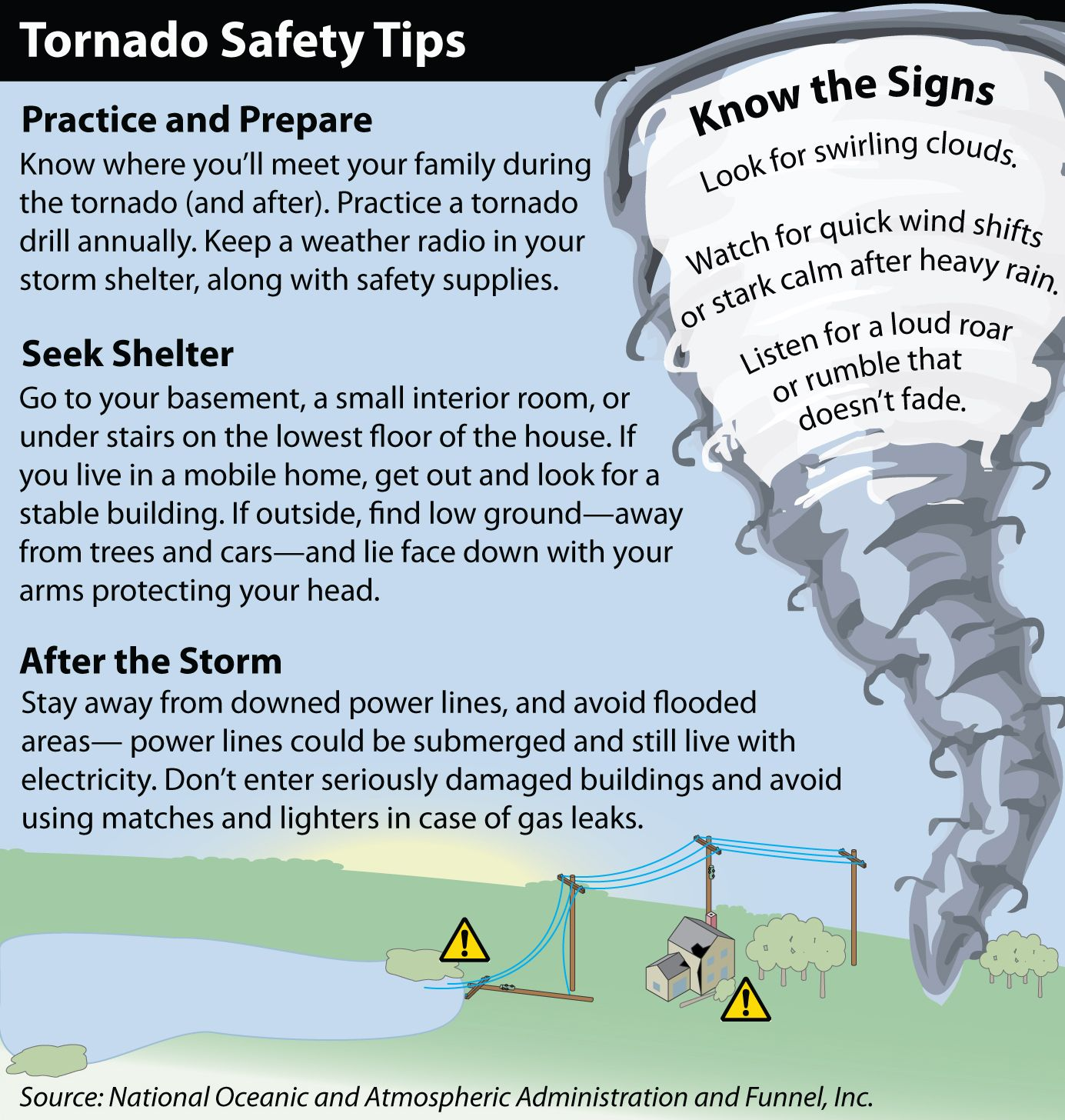 Tornado Safety Tips Stormsafety Severeweather