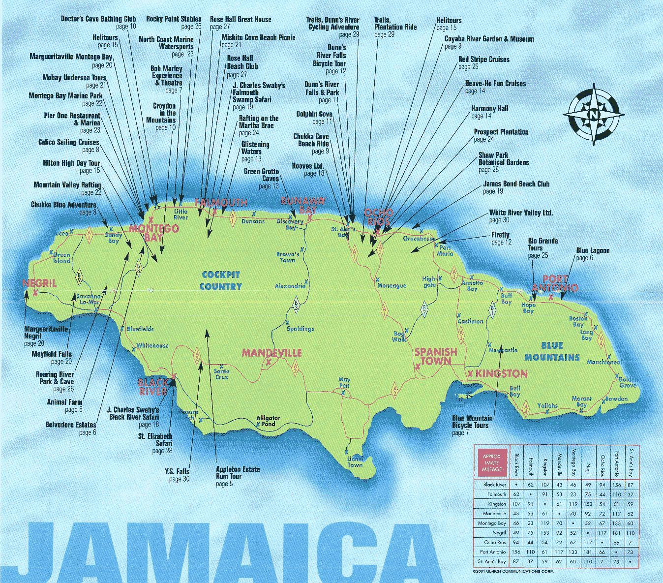 Jamaican Sights