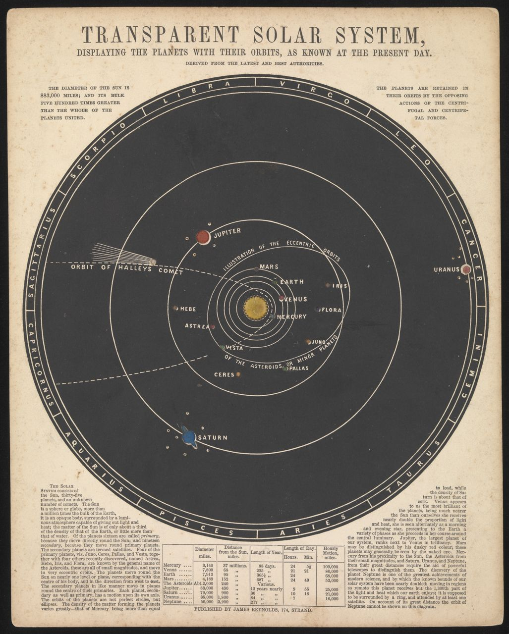 The 25 Best Solar System Diagram Ideas