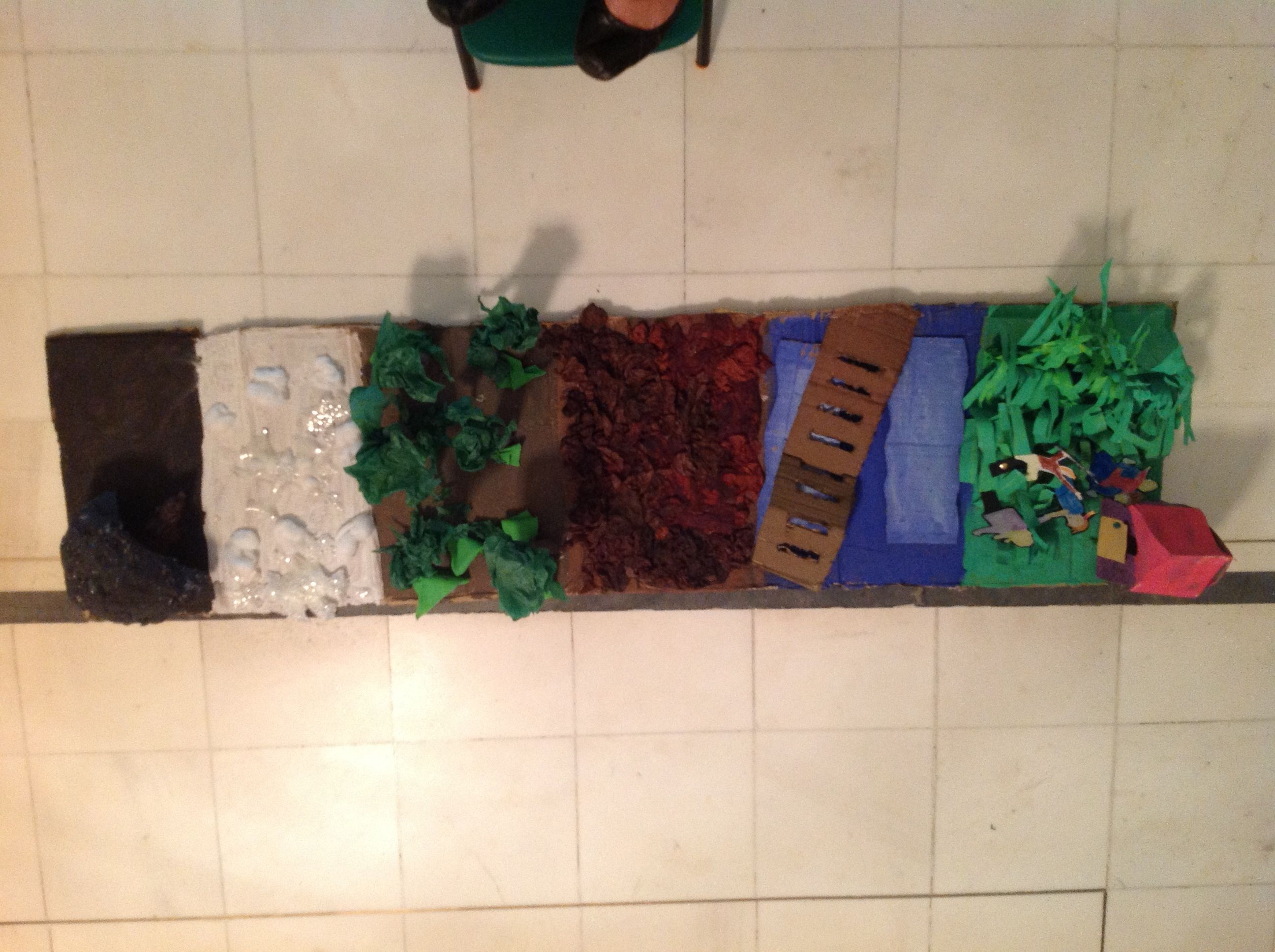 3d Story Map We Re Going On A Bear Hunt