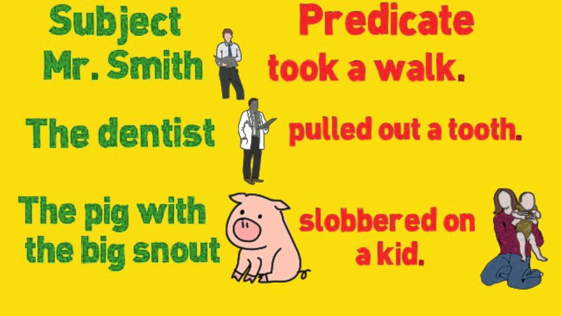 Complete Sentences Song Subject And Predicate By Melissa
