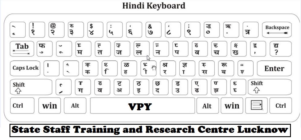 pc hindi keyboard Google Search manoj Pinterest