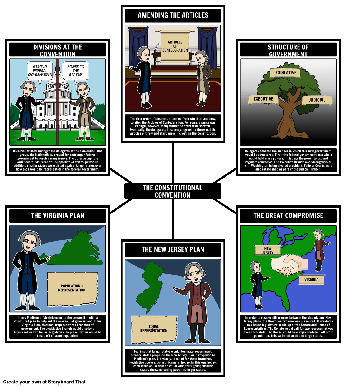 History Of Federalism