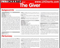 critical thinking questions the giver platinum class limousine