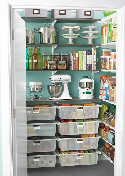 Walk-in pantry…