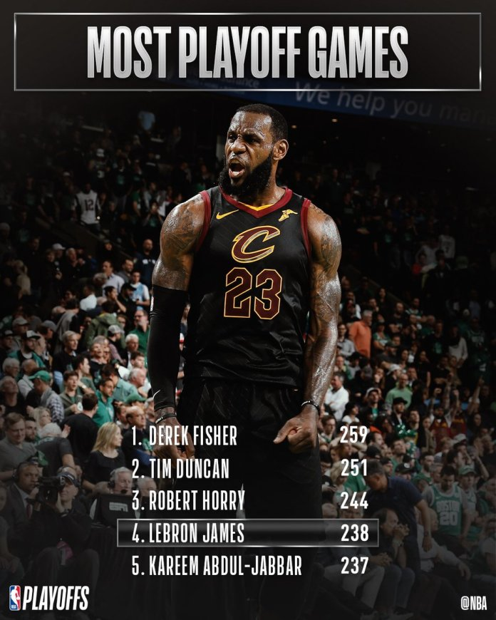 most playoffs.jpg