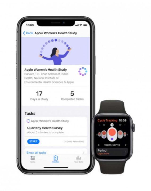 FOTO: Nuevas investigaciones Las aplicaciones de Apple permitirán a las mujeres participar en varios estudios de salud.