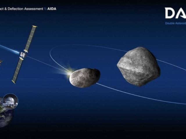 PHOTO: Schematic of the DART mission shows the impact on the moonlet of asteroid (65803) Didymos.