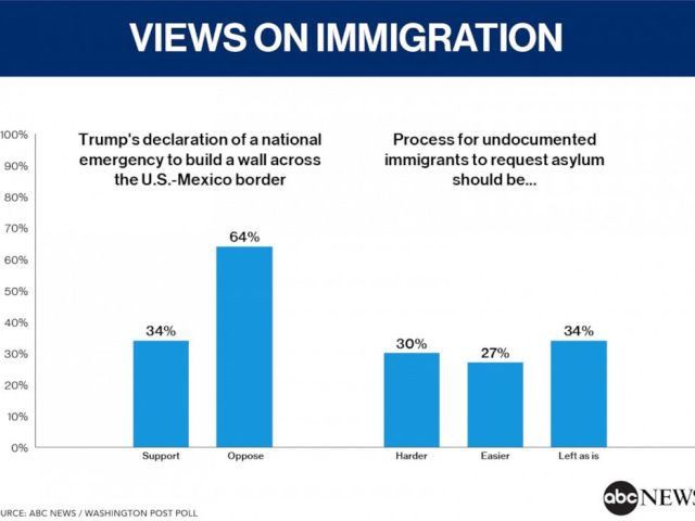 PHOTO: Views on Immigration