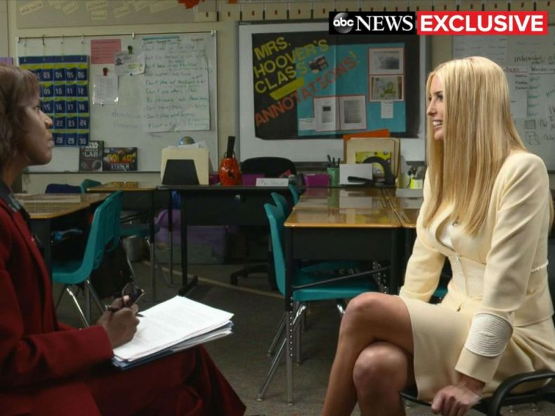 PHOTO: Ivanka Trump sits down with ABC News Deborah Roberts for an exclusive interview, Nov. 27, 2018.