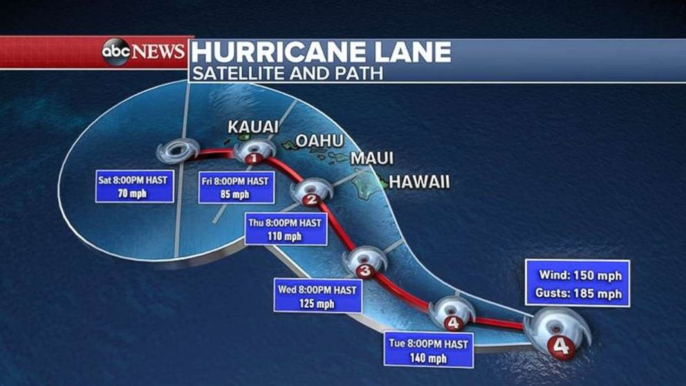 Hurricane Lanes path takes it northwest toward the Hawaiian Islands over the next couple days.