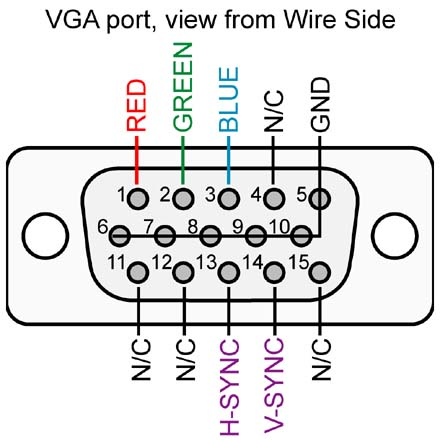 vga monitor cable wiring diagram wiring diagram 3 9 high sd 15pin s puter monitor cable wiring diagram