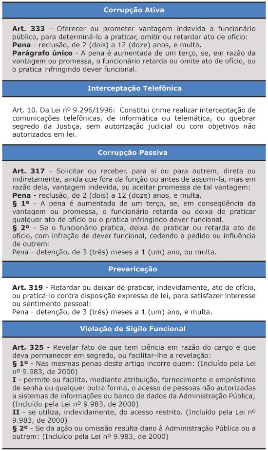 Tabela corrupção - 30/06/2011